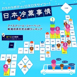 コスモウォーター プレスリリース 日本のかき氷・冷菓事情